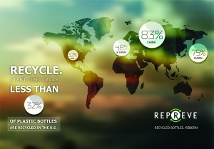 World Recycling Rates Social Media Art